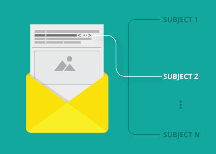 Img_How-to-Set-Dynamic-Email-Subject-in-Magento-2
