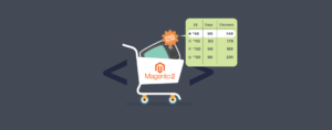 How to Add Product to Cart Programmatically With Custom