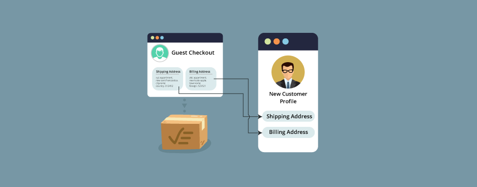 Set Shipping And Billing Address From Order To Customer Address In Magento 2