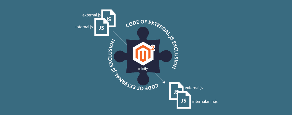 Exclude Custom Module JS from Minification of JS in Magento 2