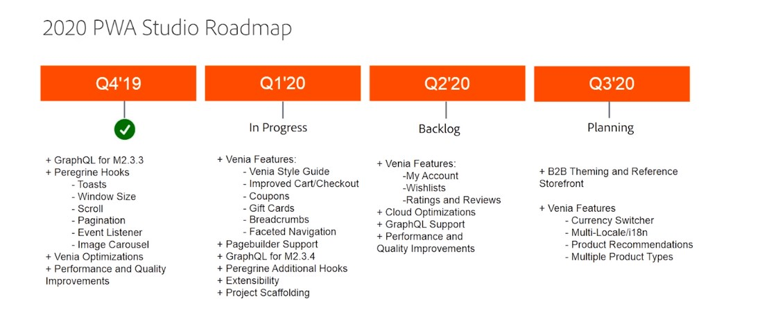 PWA Studio Roadmap - adobe Summit 2020 - Meetanshi
