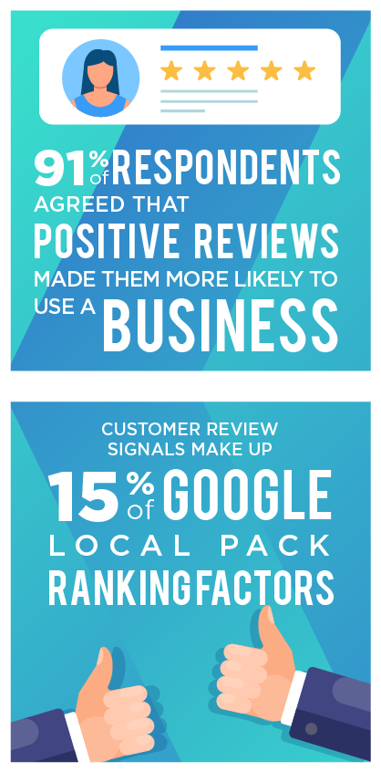 Top 10 Benefits Of Customer Reviews In E