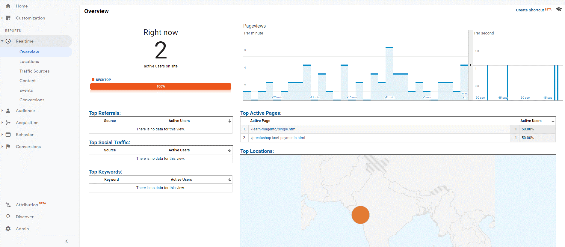 Realtime tracking