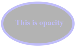 Opacity vs RGBA: Which One is Better in CSS?