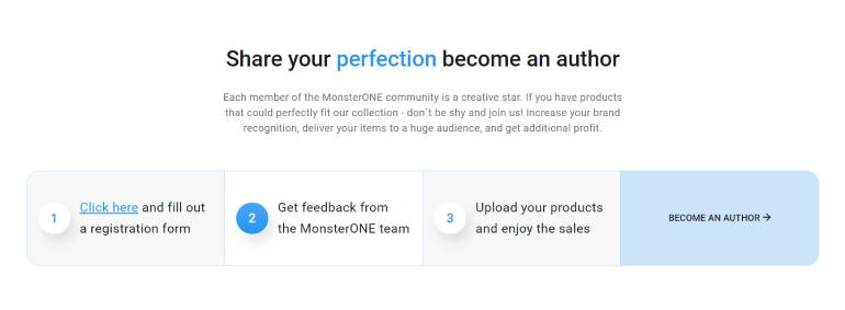 monsterone-authors