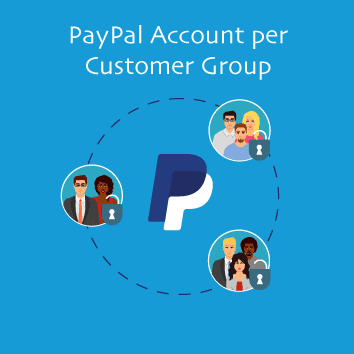 Magento 2 PayPal Account per Customer Group by Meetanshi