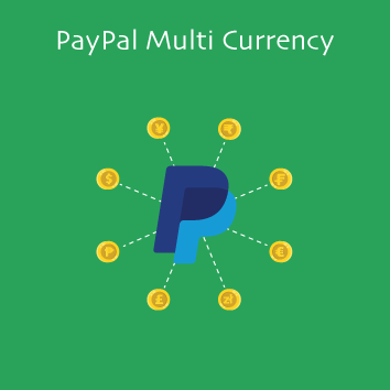 Magento 2 PayPal Multi Currency Base Image