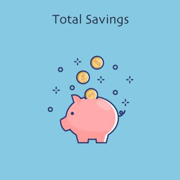 Magento 2 Total Savings by Meetanshi